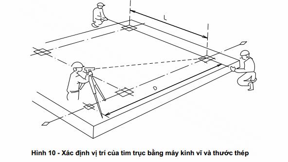 TCVN 9364:2012 - Nhà cao tầng - Kỹ thuật đo đạc phục vụ công tác thi công