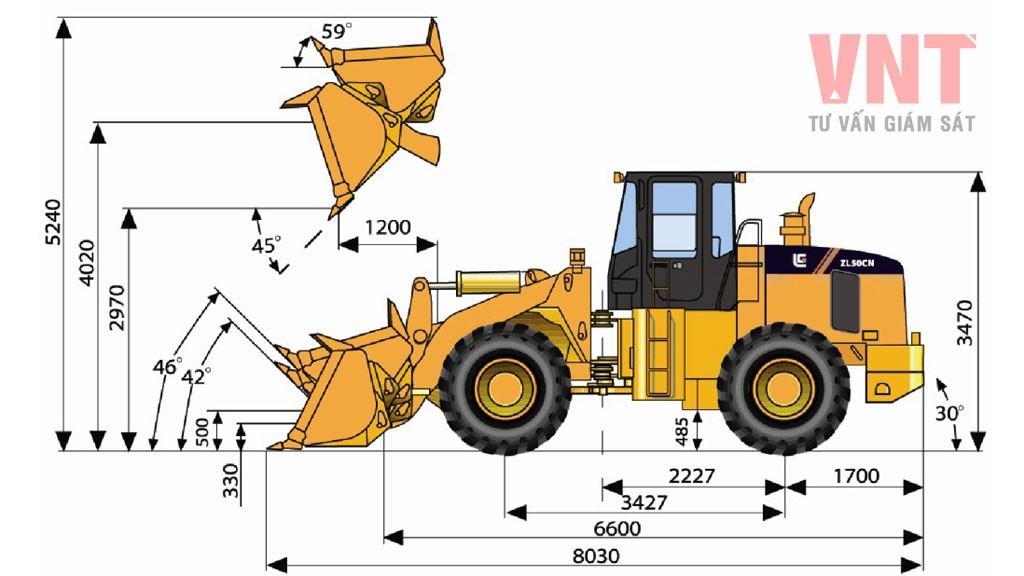 TCVN 4087:2012 - Sử dụng máy xây dựng - Yêu cầu chung
