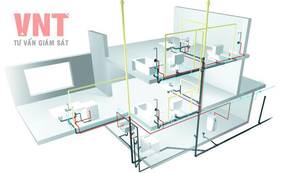 TCVN 5673:2012 - Hệ thống tài liệu thiết kế xây dựng - Cấp thoát nước bên trong - Hồ sơ bản vẽ thi công