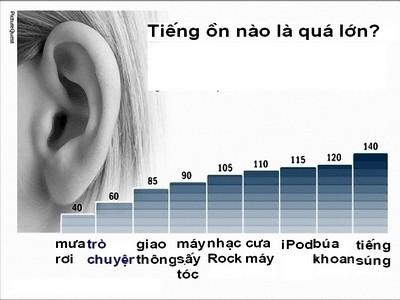tcXdvn-1752005-muc-on-toi-da-cho-phep-trong-cong-trinh-cong-cong-tieu-chuan-thiet-kejpg