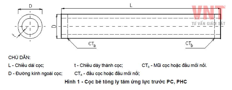 Cọc bê tông li tâm ứng lực trước PC, PHC