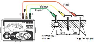 Hướng dẫn trình tự đo điện trở tiếp địa - điện trở đất - hệ thống chống sét