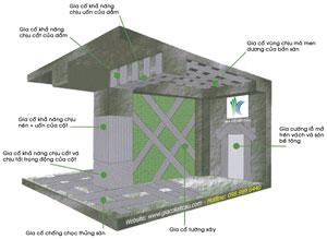 Mô tả gia cố kết cấu bằng phương pháp dán tấm sợi carbon fiber